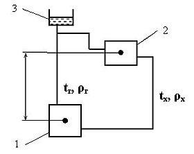 Однотрубная схема системы отопления дома применяется для помещений общей площадью до 100 кв.м.