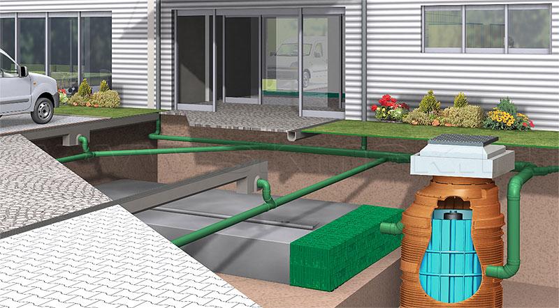 ливневая канализация частного дома